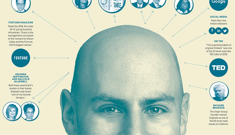 MO-influencers-adam-grant-infographic-940x540